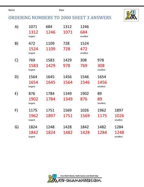 math worksheets  grade  ordering numbers