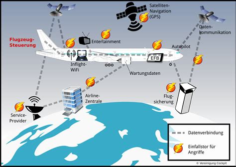 gps spoofing iphone unmanned aircraft capture and via gps spoofing