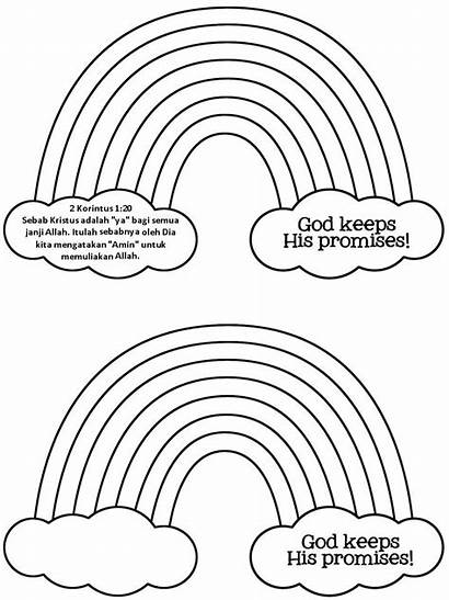 God Coloring Promises Keeps Activity Sunday Printable