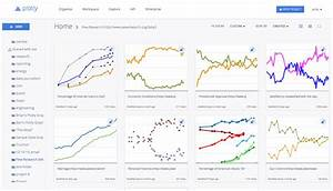 D3 Bar Chart Interactive Plotly Create And Share Charts And Reports Online Python