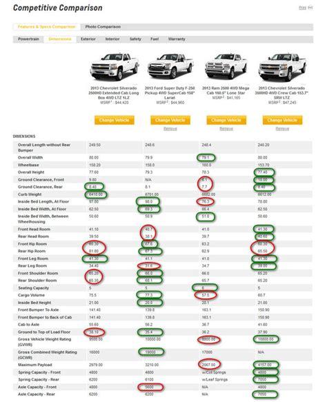 Silverado Bed Sizes by The Bed Size Of 2014 Chevy Silverado Autos Post