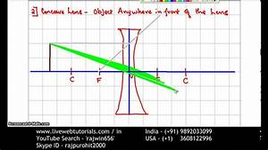 Ray Diagram Concave Lens 2 Object Anywhere In Front Of The