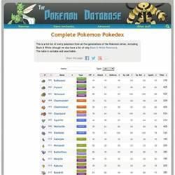 pokemon pokedex stats database