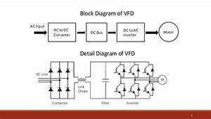 Variable Frequency Drive Block Diagram  U2013 Powerking Co