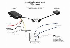 Dart Wiring Diagrams   Digital Matter Support