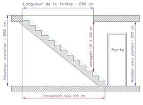 Dimension Escalier Droit Bois by Dimensions D Un Escalier