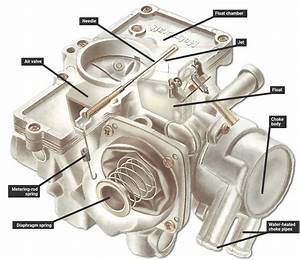 Checking A Ford Vv Carburettor