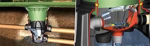 Regenwasserfilter Selber Bauen : filtre pre podzemn n dr e na da ov vodu ~ Lizthompson.info Haus und Dekorationen