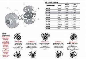 Noram Ge Clutches And Parts  U2013 Msquared Karting