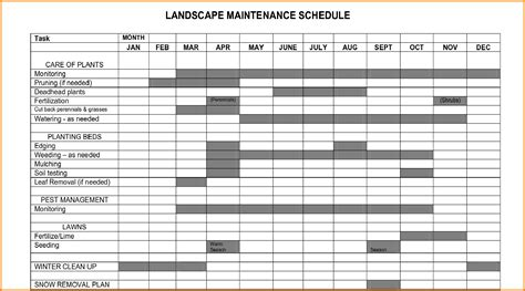 plant maintenance schedule template excel printable