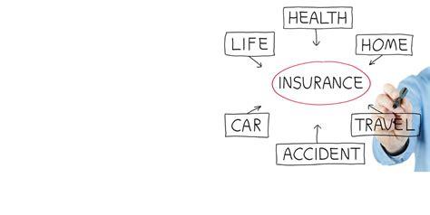 Cheap Austin Insurance