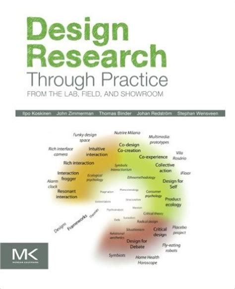 research and design complete beginner s guide to ux research mockplus
