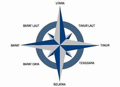 Arah Angin Mata Peta Kompas Gambar Barat
