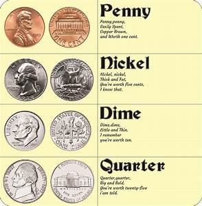 8 Best Free Printable Chart Money Value Printablee Com