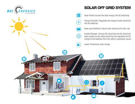 Solar Off Grid   RCI ENERGIES