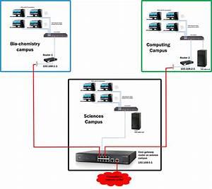Understanding Computer Networks 101