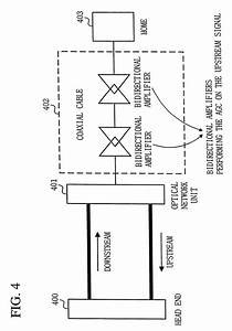 patent us6678893 bidirectional trunk amplifier and cable With hfc hybrid fiber coax