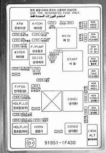 1999 Kia Sportage Fuse Box Diagram