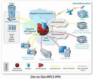 Mpls And Why A Business Organization Should Switch To It