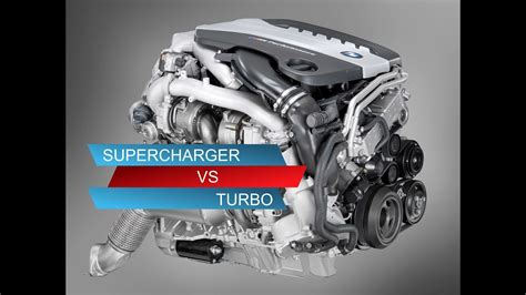 supercharger  turbo explained  animation youtube