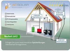 Photovoltaik Speicher Berechnen : solar verg tungss tze 2018 f rderungen solarenergie solaranlagen und photovoltaik ac solar ~ Themetempest.com Abrechnung
