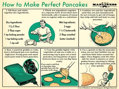 how to make pancakes how to make perfect pancakes an illustrated guide the art of manliness