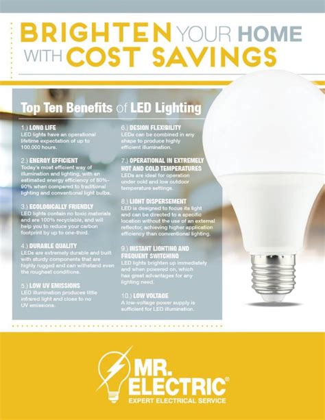 top 10 benefits of led lights types of lighting