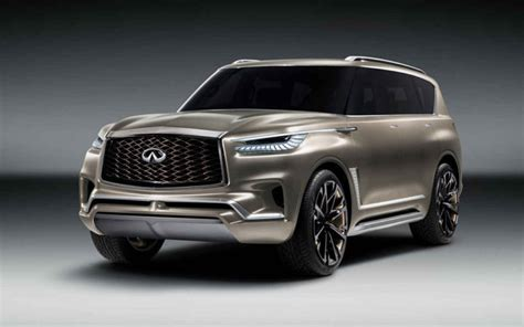 2019 Infiniti Qx80 Monograph Specs And Price  2019 Car