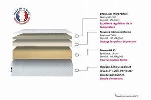 Matelas en latex et mousse a memoire de forme 50kg m3 for Chambre design avec sur matelas memoire de forme 90x190