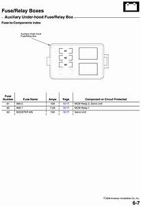 Auxiliary Fuse Relay Box