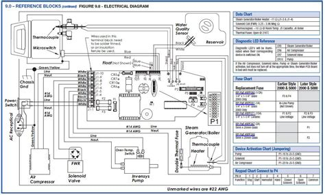 Hurst Boiler Wiring Diagram by Statim 5000 Wiring Schematic Diagram