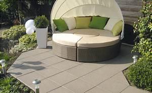 Terrassenplatten Reinigen Beton : terrassen mit betonterrassenplatten von hornbach schweiz ~ Michelbontemps.com Haus und Dekorationen