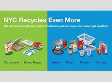 What to Recycle in New York City GrowNYC