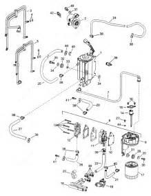 Evinrude 1998 115 - E115fslecs  Fuel Components