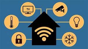 Smart Home Lösungen : warum tut sich das smart home so schwer telepolis ~ Watch28wear.com Haus und Dekorationen