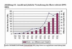 Anzahl Hosts Berechnen : internetnutzerstruktur in europa und deutschland ~ Themetempest.com Abrechnung