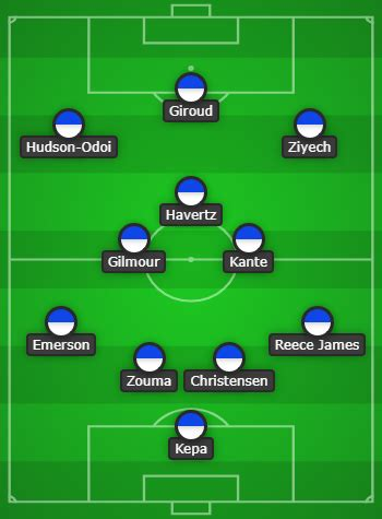 4-3-3 Chelsea Predicted Line-Up Vs Barnsley - The 4th Official