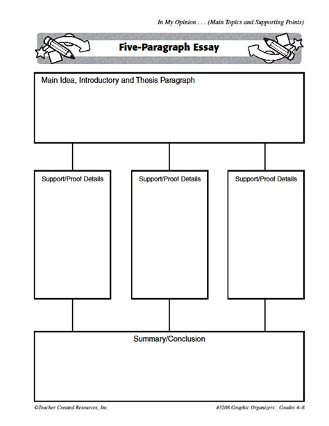 51 graphic organizers for writing essays graphic