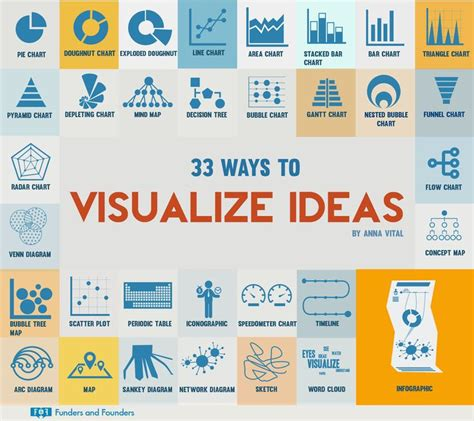 Best 25+ Data Visualization Ideas On Pinterest  Data. Distributor Management Software. Tarconite Sealcoating Reviews. Online Certification Programs Free. Ben Franklin Plumbing Tampa Soap Notes Emr. Causes Of Depression In Women. Insurance For Counselors Dental Tooth Implant. School Psychology Programs In Illinois. Schwenksville Family Practice