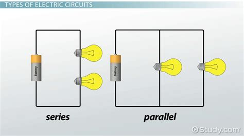 Types Components Electric Circuits Video Lesson