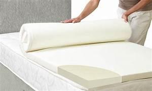 Was Ist Ein Topper : was ist ein matratzen topper trendy entdecken sie ~ Michelbontemps.com Haus und Dekorationen