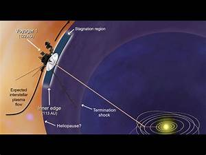 Voyager 1 encounters new region in deep space, NASA says
