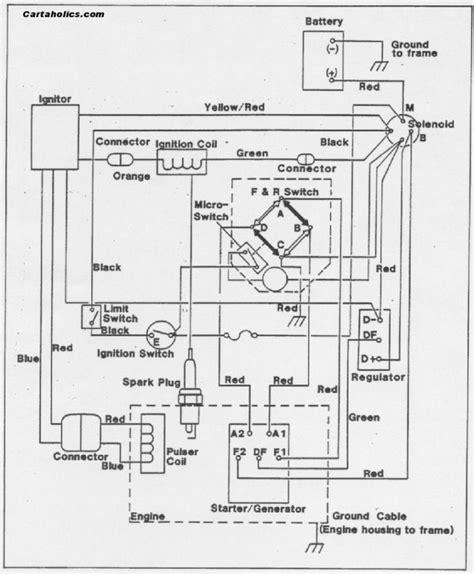 golf cart battery wiring diagram ez go wiring diagram