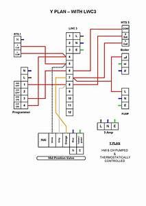 Current Wiring Diagram