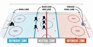 Hockey 101  The Playing Surface
