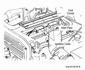 2002 Kia Sportage Engine Diagram Coil