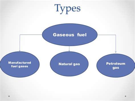 Gaseous Fuels