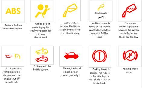 Volkswagen light bulb replacement guide. Volkswagen-dashboard-warning-lights - Compass Motors