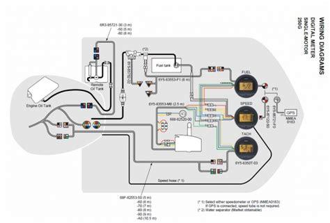 les forums connection jauge essence sur yam 1 2