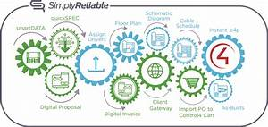 Control4 Partners With Simply Reliable To Drive Revenue